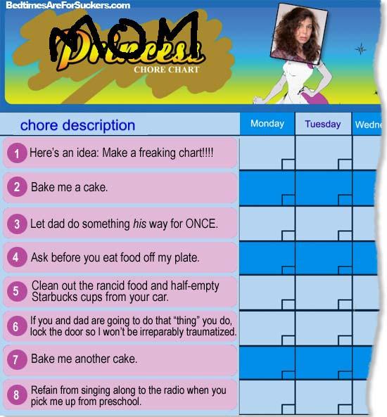 Mom's Chore Chart